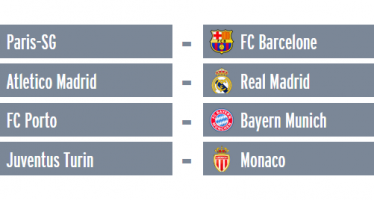 Football : Les quarts de finale de la Ligue des champions sont connus