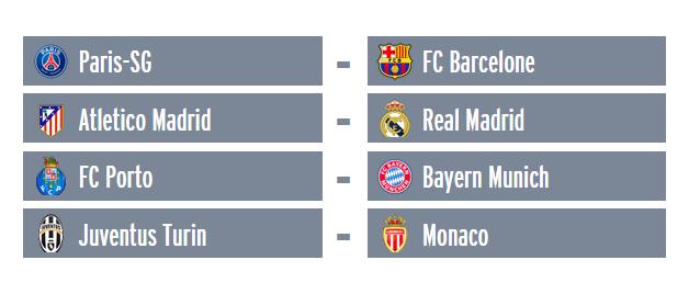 Tirage au sort - Ligue des Champions 2014-2015 - Quarts de finale