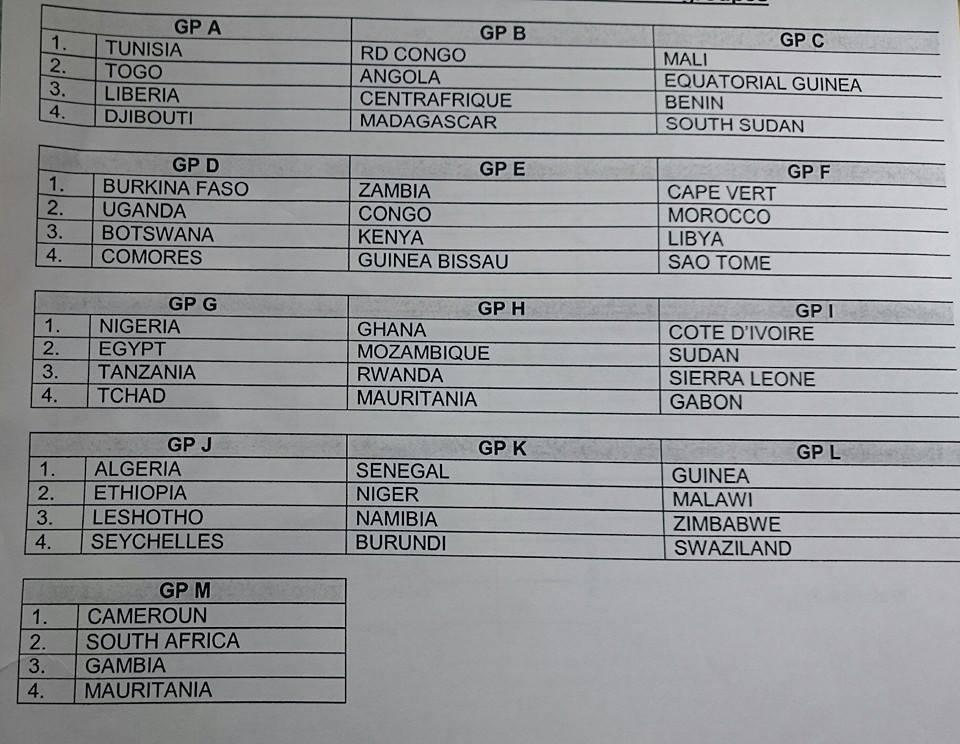 Éliminatoires CAN Gabon 2017